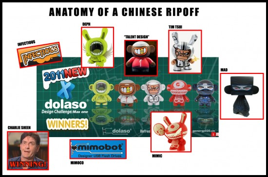 Anatomy of a Chinese Rip-Off