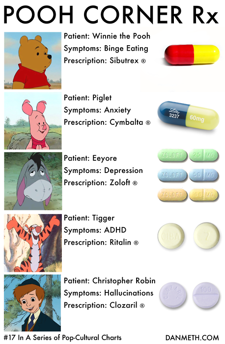 Click through for Christopher Robin, Winnie, Eeyore, Owl and Pooh.