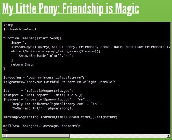 My Little Pony Friendship is Magic coded