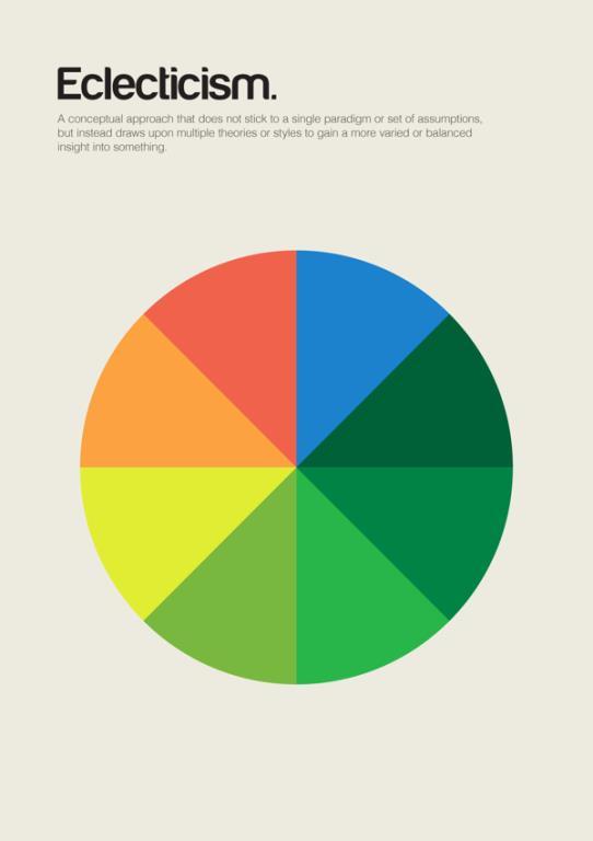 Eclecticism d finition what is for Define minimalist design