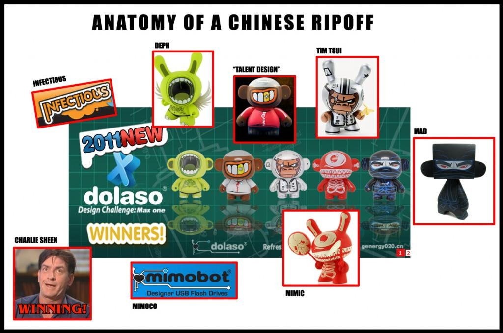 Chinese rip-offs