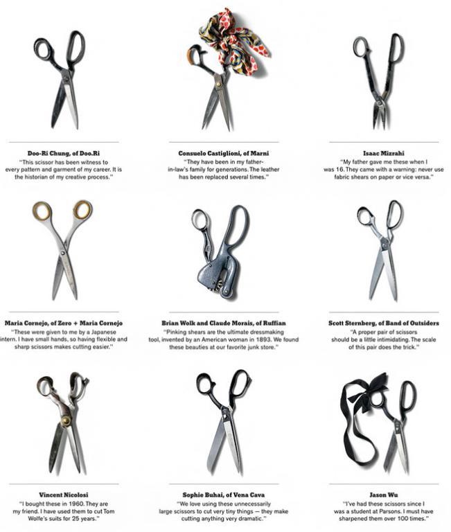 Designer Customized Scissors