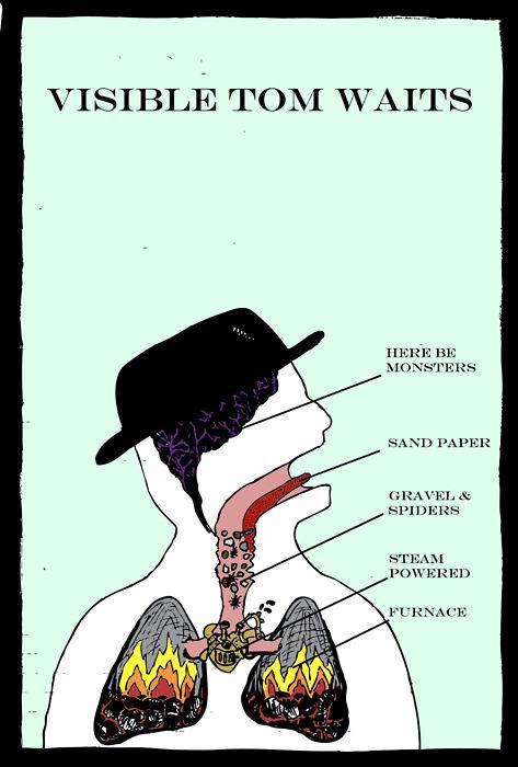 Anatomy of Tom Waits