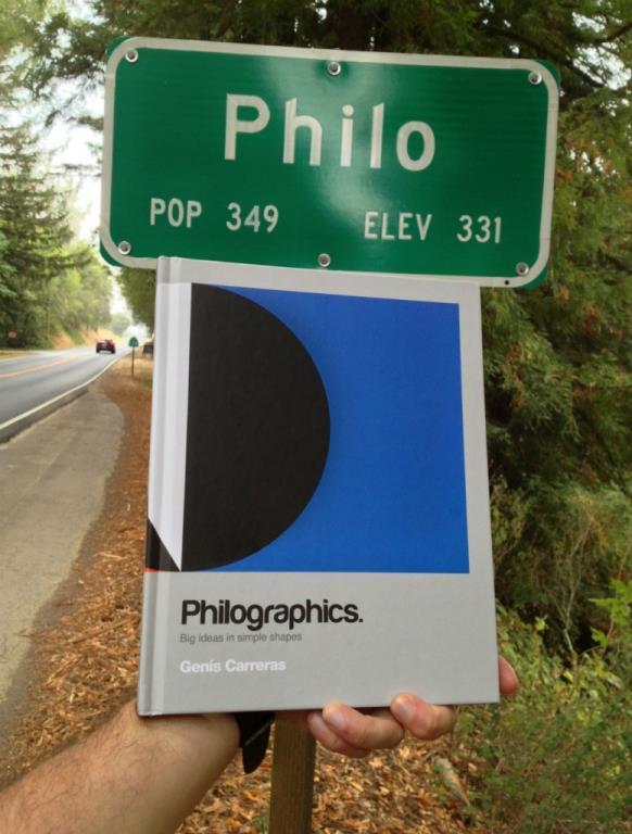 Philographics in Philo
